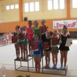 Uspešne pirotske ritmičke gimnastičarke na prvenstvu države
