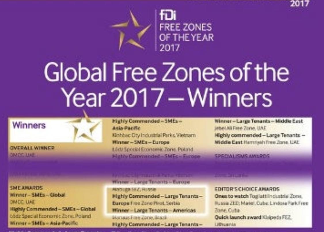 Photo of Slobodna zona Pirot ponovo medju najboljima na svetu