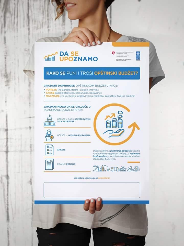 """Photo of Kampanja """"DA se upoZNAMO"""""""