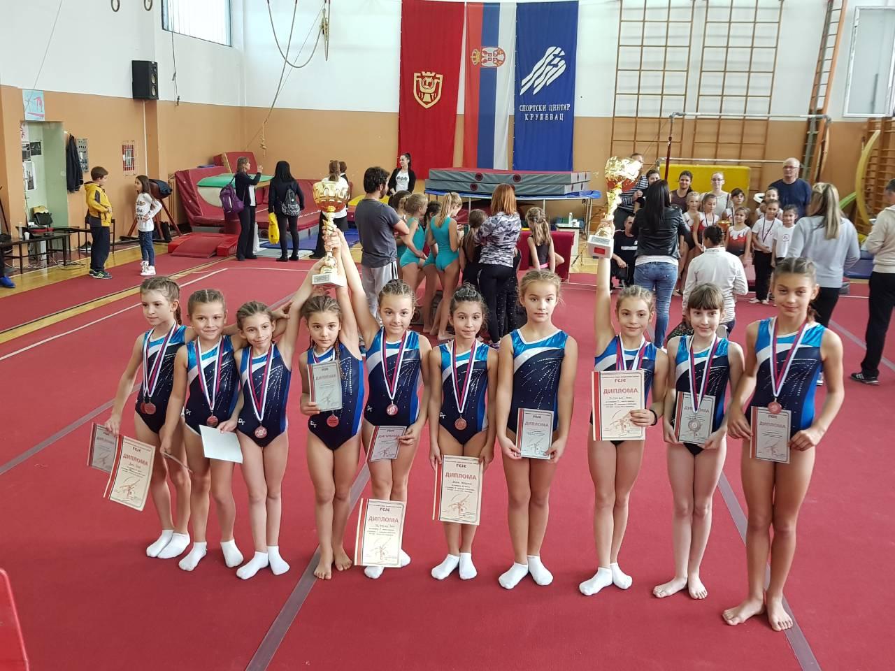 Photo of Nove medalje za pirotske gimnastičare