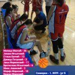 Košarkašice savladale ekipu Trstenika 73:67
