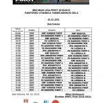 Završni turnir Mini maxi lige za mlade talentovane fudbalere ovog vikenda u Beloj Palanci