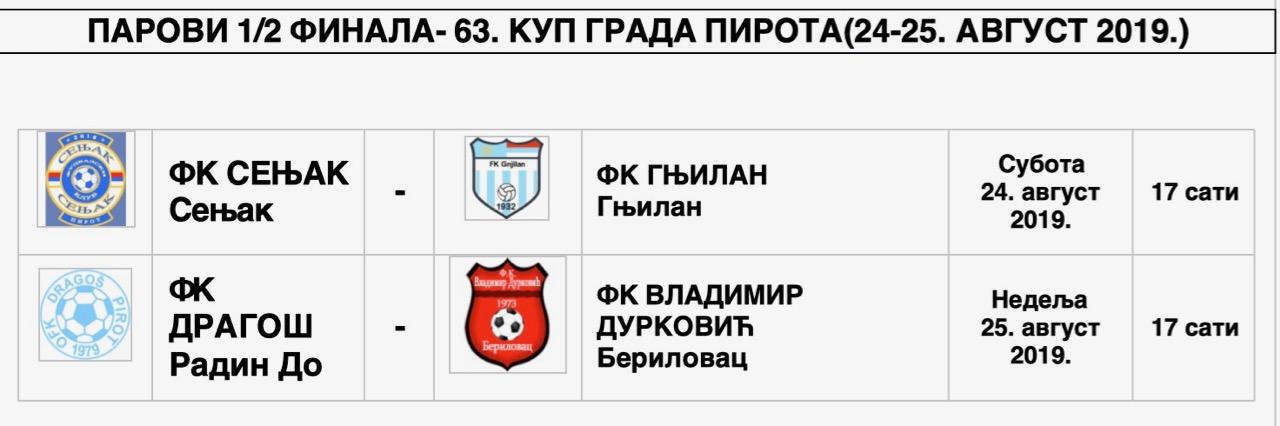 Photo of Odigrani četvrtfinalni mečevi Kupa Grada, u polufinalu Senjak protiv Gnjilana i Dragoš protiv Vladimira Durkovića