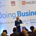 Ministarstva privrede i građevinarstva kreirala novi  napredak Srbije na Doing Business listi
