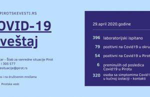 statistika - covid19 - Pirotski okrug