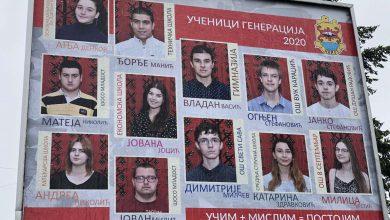 Photo of Oni su budućnost Pirota – Dokumentarni film o đacima generacija svih pirotskih škola