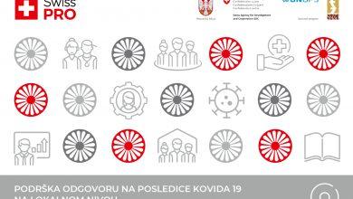 Photo of Podrška Vlade Švajcarske u cilju smanjenja posledica kovida 19 na lokalnom nivou