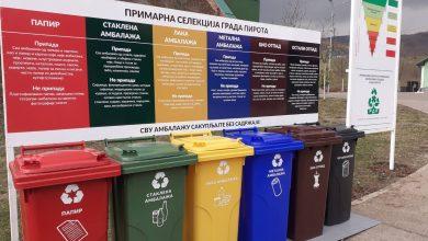 Photo of Švedska nastavlja sa podrškom ekoloških projekta. Pirot među regionima za podršku i pomoć