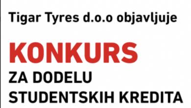 Photo of TIGAR TYRES: Objavljen KONKURS za dodelu STUDENTSKIH KREDITA